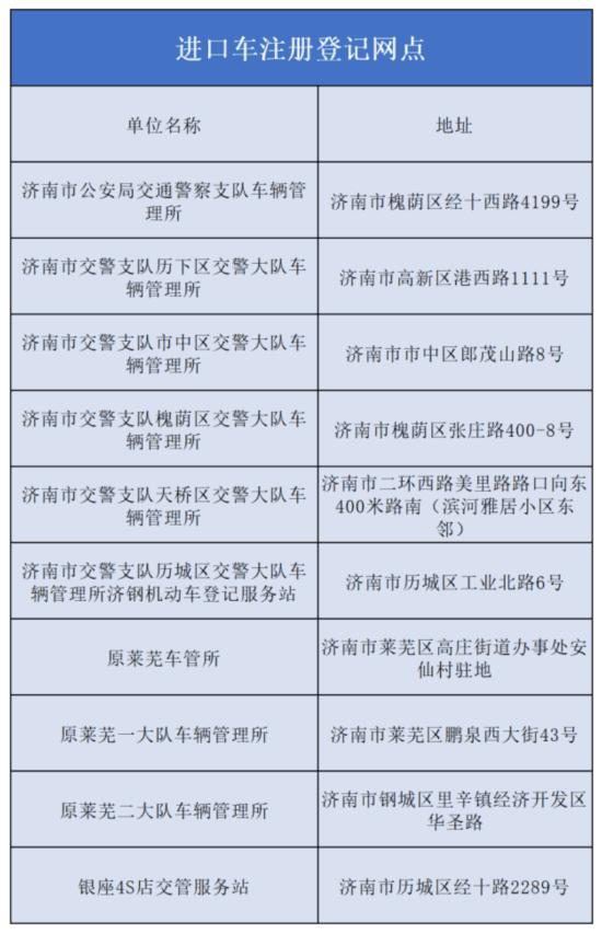 """一天挂牌1500辆,济南再迎机动车挂牌高峰!如何""""避堵""""?"""