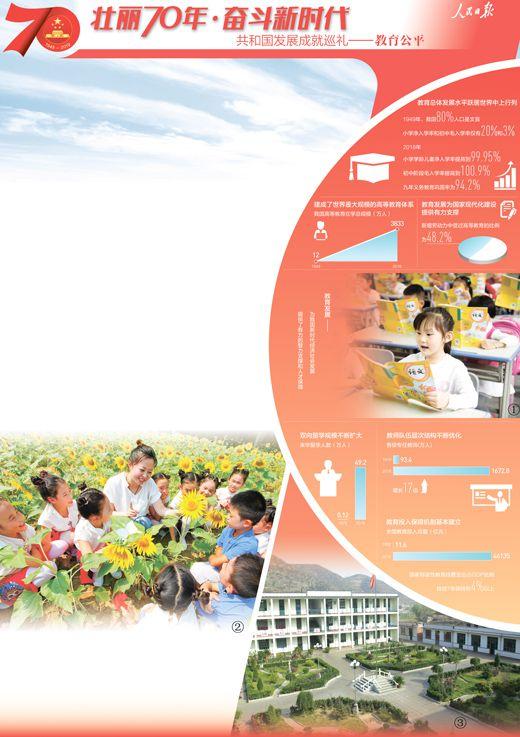 共和国发展成就巡礼:教育事业发展步履铿锵