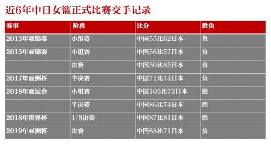 http://www.weixinrensheng.com/tiyu/880396.html