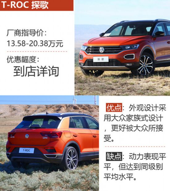 车市严选20万想买一台性价比高的SUV 怎么选-图1