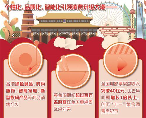 北京、嘉兴、南昌、井冈山、4001081660遵义、延安等红色旅游热点城市受到游客欢迎