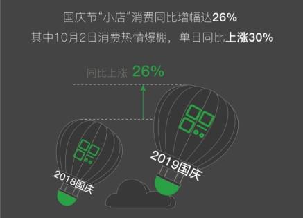 """2019小商家经营大数据报告:微信支付""""码""""上收款成日常"""