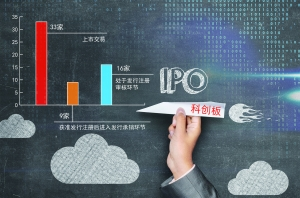 科创板IPO再迎上会高峰审核提速力保新股供应
