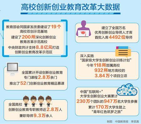 http://www.weixinrensheng.com/jiaoyu/859824.html