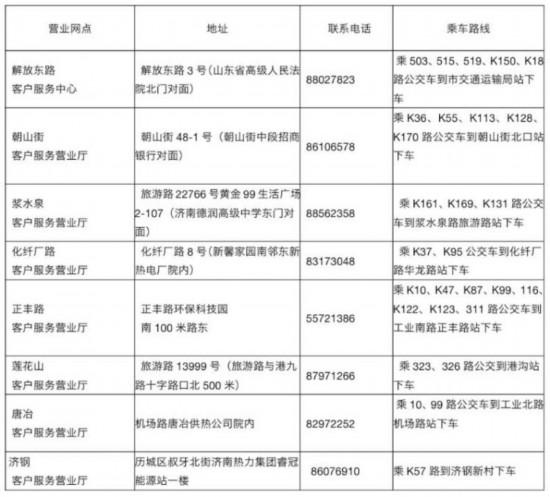 @济南人!济南今冬不用暖的用户注意了,记得10月15日前报停