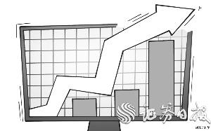 多家机构预测9月份金融数据新增信贷或上升至1.4万亿元左右