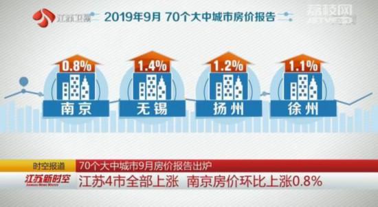 70个大中城市9月房价报告出炉江苏4市均上涨