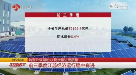 前三季度江苏生产总值72199.6亿元同比增6.4%