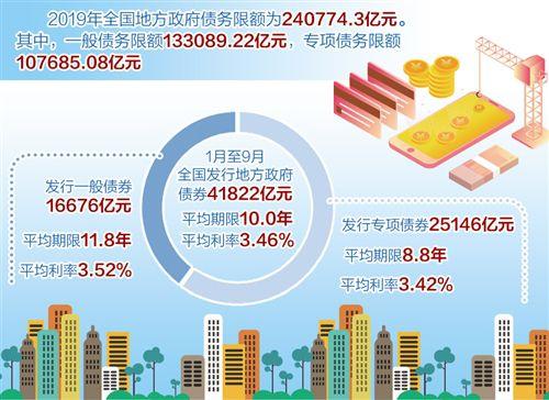 前9月全国发行地方政府债券41822亿元 期限更长