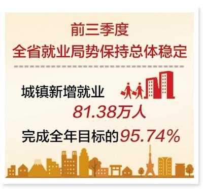河北:全省城镇新增就业81.38万人 完成全年目标的95.74%