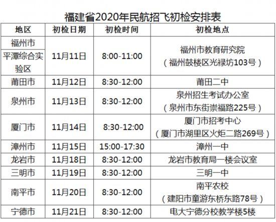 福建省2020年招收民航�w行�W�T工作即�⒄归_