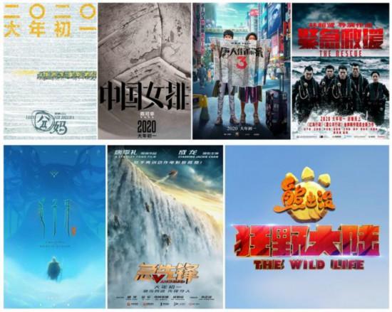 七部电影定档2020年春节上映。
