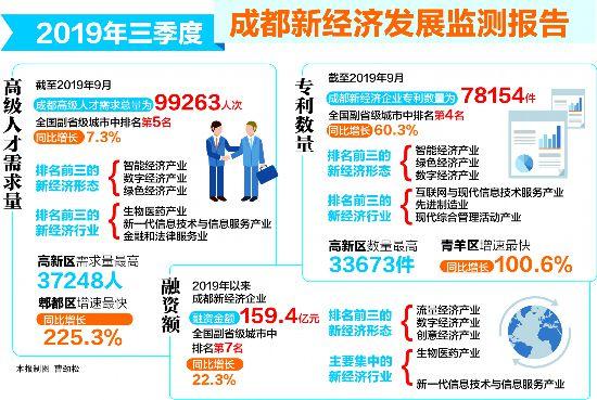 经济发展总量是_2015中国年经济总量