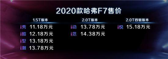 2020款哈弗F7、哈弗F7x性能版、2020款哈弗F5同步上市