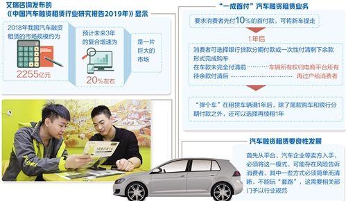 汽车融资租赁市场亟须规范 消费者明算账:早享受,多出钱