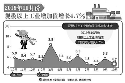 """三个""""怎么看""""诉说了中国宏观经济的大趋势"""