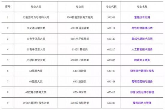 http://www.reviewcode.cn/yunweiguanli/96393.html
