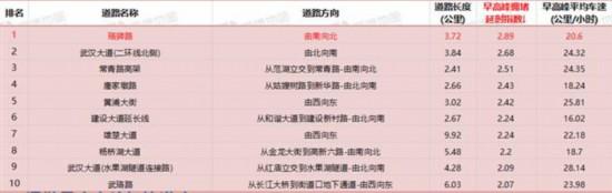 本周末兩座地鐵站開始封閉施工 武漢交警提示市民注意繞行