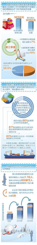中国经济韧性强动力足潜力大 质疑论调不攻自破