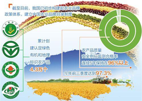 """中国农业正在亮出""""金字招牌"""" 推进农业品牌建设"""