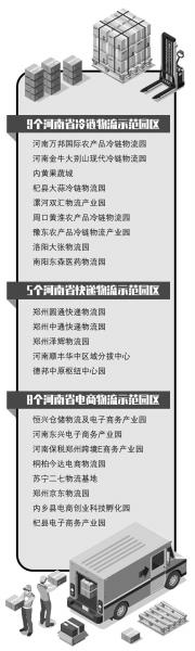http://www.xqweigou.com/zhifuwuliu/80615.html