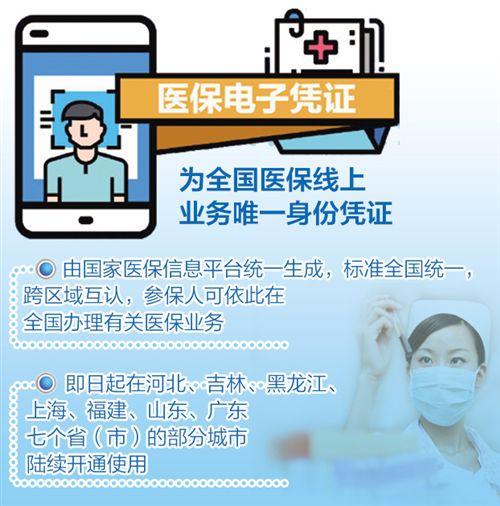 七省份部分城市:医保电子凭证陆续开通