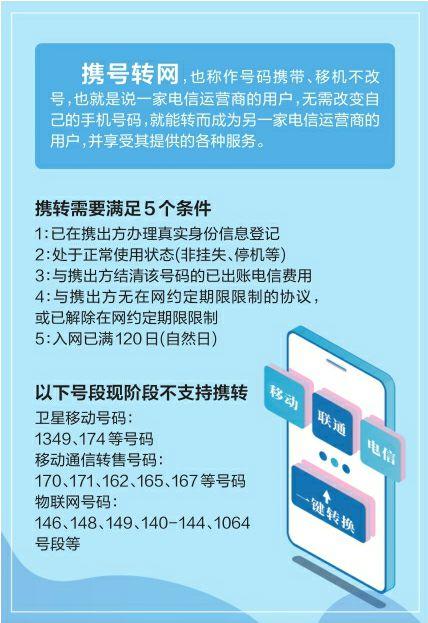 携号转网正式实施 在济南携号转网业务推行情况如何?
