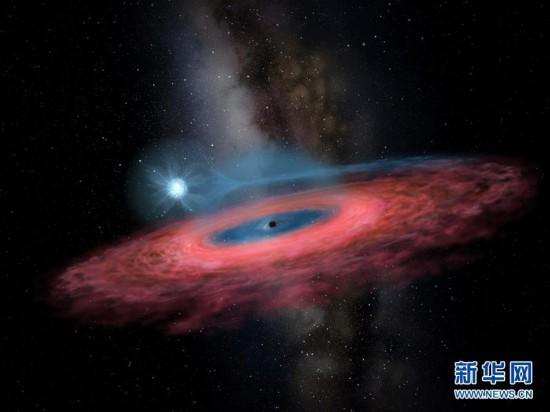 (科技)(1)我国天文学家利用LAMOST发现迄今最大的恒星级黑洞