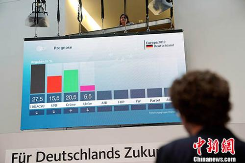 """""""5月26日,欧洲议会选举在德国举行投票。根据德国联邦选举委员会当地时间26日午夜公布的初步计票结果,执政的联盟党和社民党在本次选举中的得票率较上届选举均大幅下跌。图为26日晚18时,基民盟总部大楼内屏幕显示的出口民调结果。<a"""