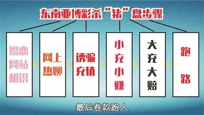 """甘肃张掖警方破获一起新型""""杀猪盘""""电信诈骗案"""