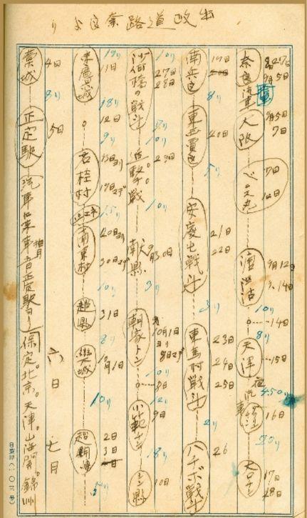 日军强征3万劳工4年建成庆阳军工