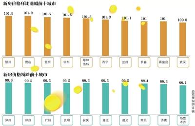 11月70城房价出炉:北京二手房价连降5个月