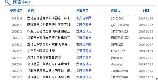 华鸿嘉信规模扩张不易:全年销售目标或再度落空温州一项目被投诉存31项问题拷问楼盘品质--房产--人民网