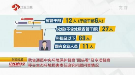 鎮江新區經濟發展局代填代報企業虛假耗煤量統計數據 多人被問責