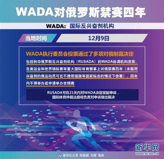 (体育・年终稿)(10)新华社体育部评出2019年国际体育十大新闻