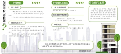 北京文化企業最高可獲30%房租補貼