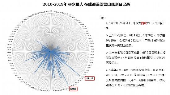 东风风神发布321产物规划 挑战12万销量