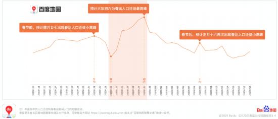 """""""反向春运""""成团聚新方式 2020春节出行预测:亚太地区成出境旅游首选"""