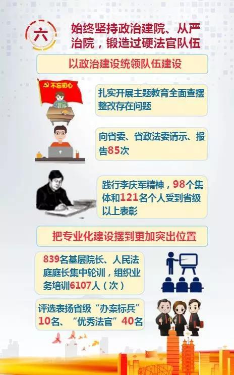 人民網帶你一圖看懂河南高院兩會報告