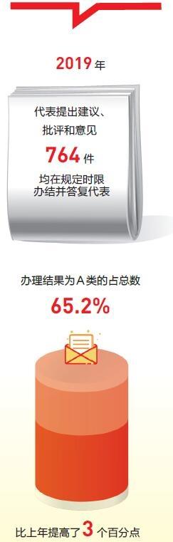 http://www.kmshsm.com/kunmingfangchan/37072.html