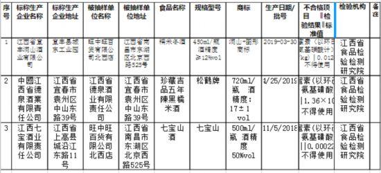 图片来源:江西省市场监督管理局