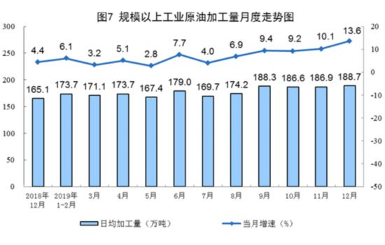 2019年规模上工业原煤产量稳步增加 电力生产放缓