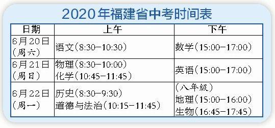 福建2020年中考取消���加分史