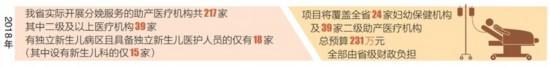 2020年海南省將加強基層新生兒科能力建設