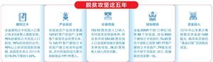 http://www.edaojz.cn/yuleshishang/441219.html