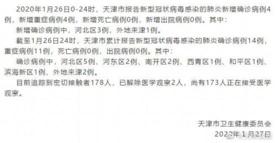 26日天津新型冠状病毒感染的肺炎新增确诊病例4例