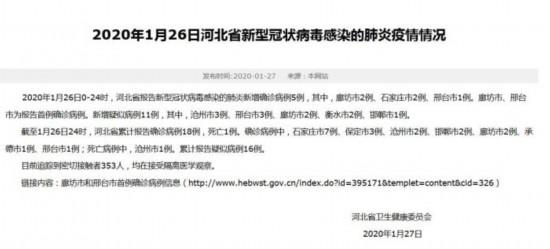 26日河北新型冠状病毒感染的肺炎新增确诊病例5例