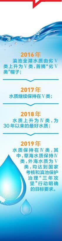 http://72design.cn/dushuxuexi/50262.html