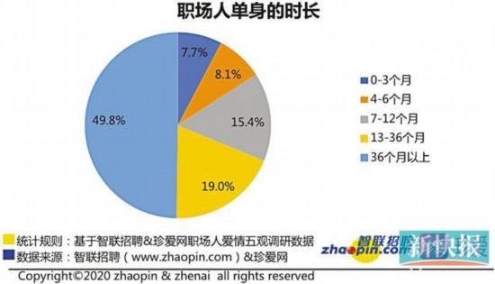 http://www.gyw007.com/nanhaifangchan/455571.html