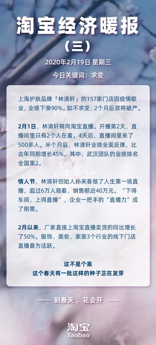 http://www.shangoudaohang.com/kuaixun/292082.html